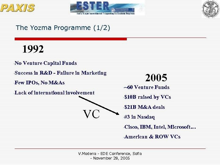 The Yozma Programme (1/2) 1992 • No Venture Capital Funds • Success • Few