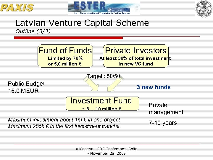 Latvian Venture Capital Scheme Outline (3/3) Fund of Funds Private Investors Limited by 70%