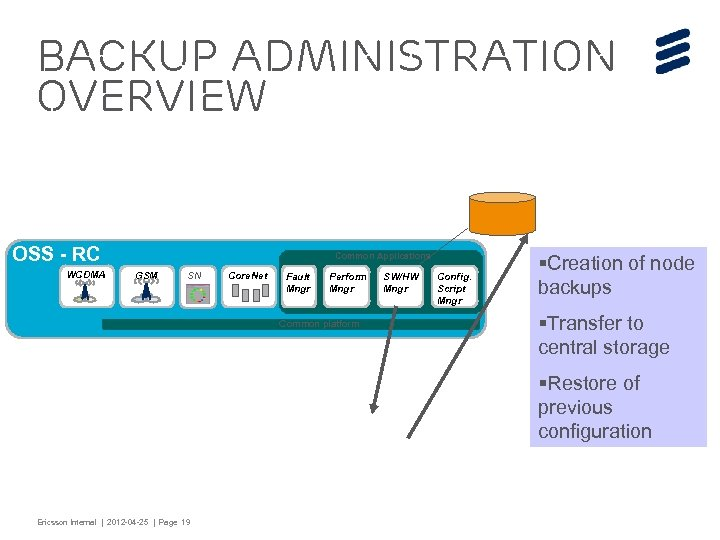 Backup Administration Overview OSS - RC WCDMA Common Applications GSM SN Core. Net Fault