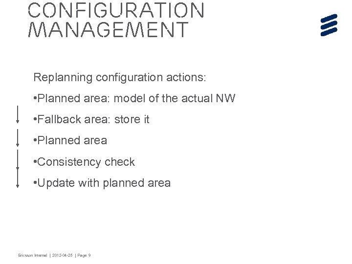 Configuration Management Replanning configuration actions: • Planned area: model of the actual NW •