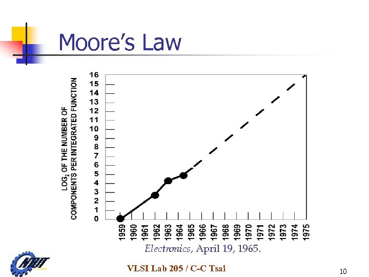 Moore's Law Electronics, April 19, 1965. VLSI Lab 205 / C-C Tsai 10