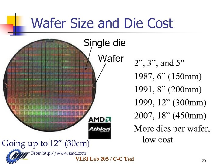 """Wafer Size and Die Cost Single die Wafer Going up to 12"""" (30 cm)"""