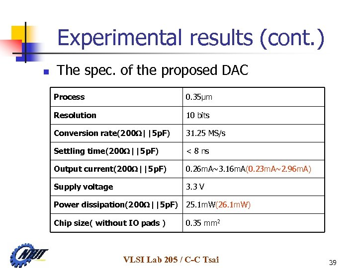 Experimental results (cont. ) n The spec. of the proposed DAC Process 0. 35μm
