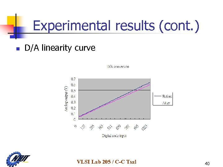 Experimental results (cont. ) n D/A linearity curve VLSI Lab 205 / C-C Tsai