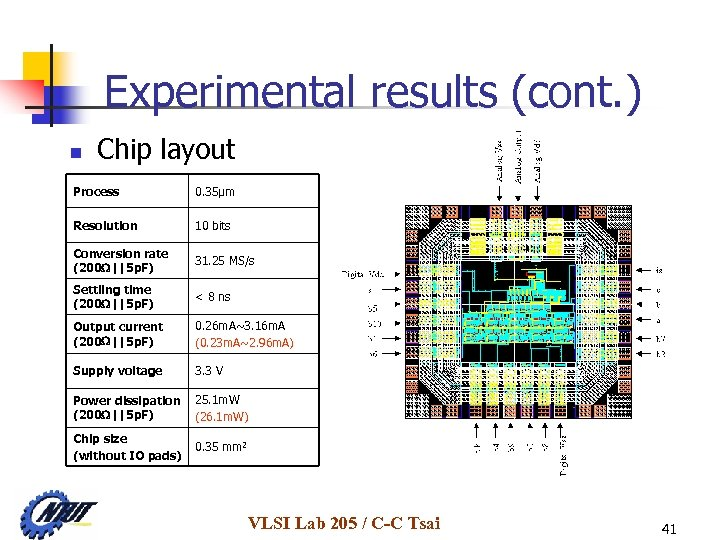 Experimental results (cont. ) n Chip layout Process 0. 35μm Resolution 10 bits Conversion