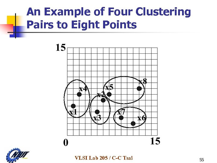 An Example of Four Clustering Pairs to Eight Points VLSI Lab 205 / C-C