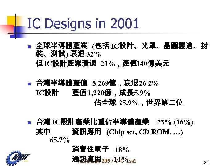 IC Designs in 2001 n n n 全球半導體產業 (包括 IC設計、光罩、晶圓製造、封 裝、測試) 衰退 32% 但