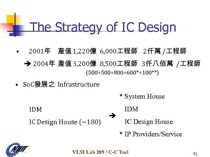 The Strategy of IC Design • 2001年 產值 1, 220億 6, 000 程師 2仟萬