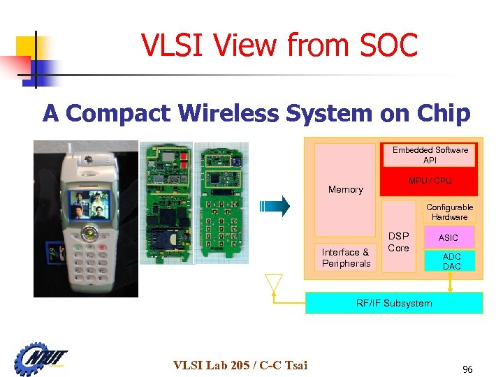 VLSI View from SOC A Compact Wireless System on Chip Embedded Software API Memory
