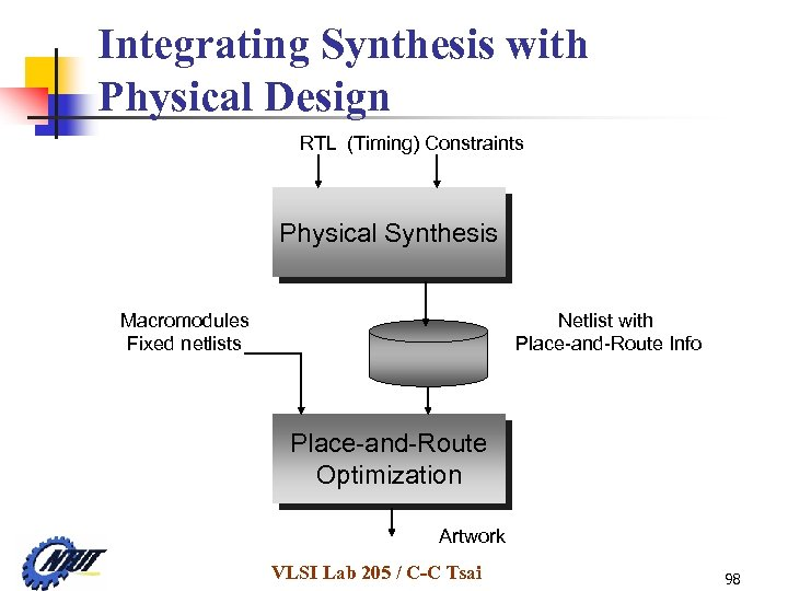 Integrating Synthesis with Physical Design RTL (Timing) Constraints Physical Synthesis Macromodules Fixed netlists Netlist