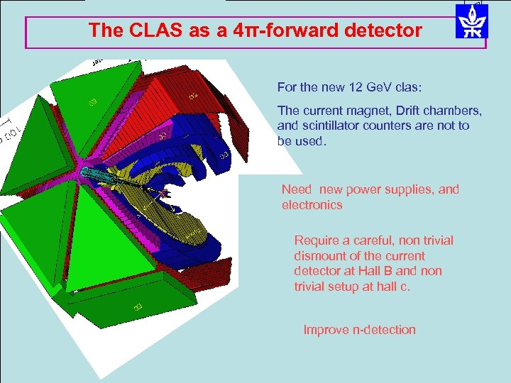 The CLAS as a 4π-forward detector For the new 12 Ge. V clas: The