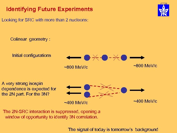 Identifying Future Experiments Looking for SRC with more than 2 nucleons: Colinear geometry :