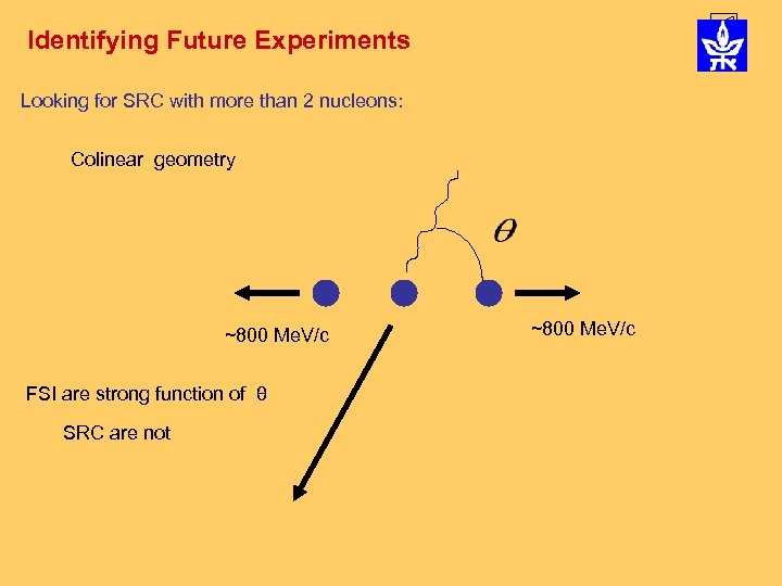 Identifying Future Experiments Looking for SRC with more than 2 nucleons: Colinear geometry ~800
