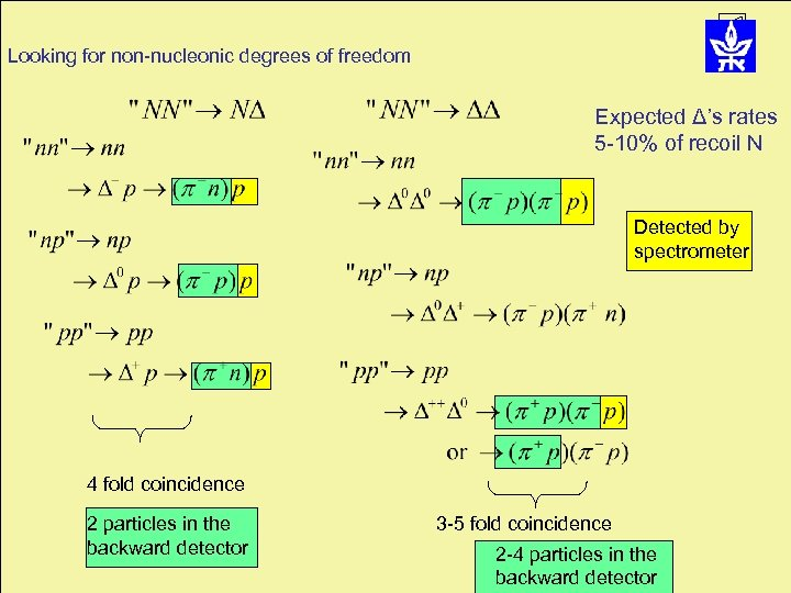 Looking for non-nucleonic degrees of freedom Expected Δ's rates 5 -10% of recoil N