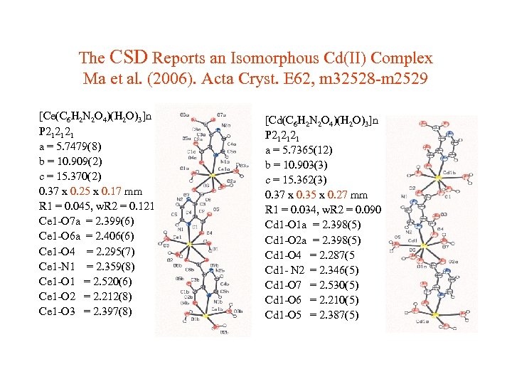 The CSD Reports an Isomorphous Cd(II) Complex Ma et al. (2006). Acta Cryst. E