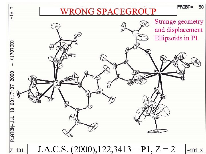 WRONG SPACEGROUP Strange geometry and displacement Ellipsoids in P 1 J. A. C. S.
