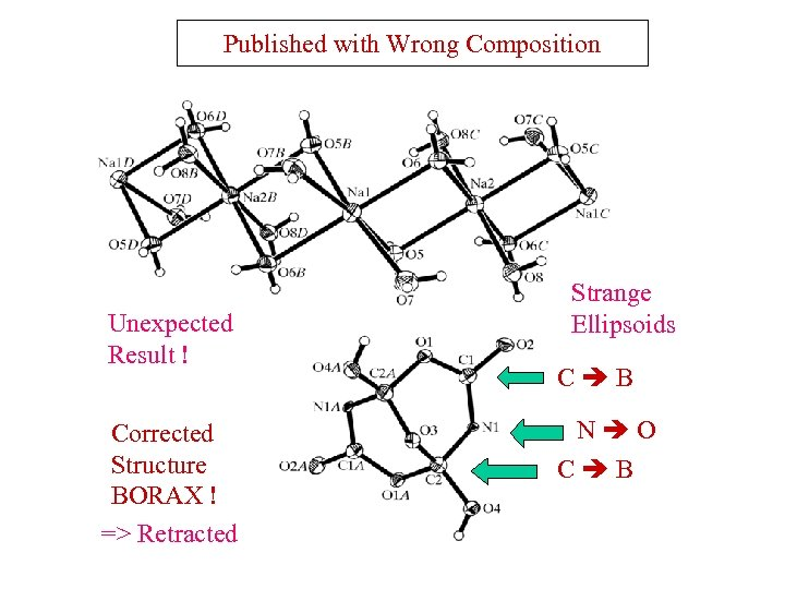 Published with Wrong Composition Unexpected Result ! Corrected Structure BORAX ! => Retracted Strange