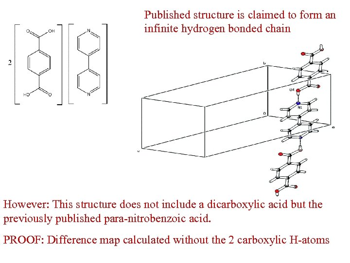 Published structure is claimed to form an infinite hydrogen bonded chain However: This structure