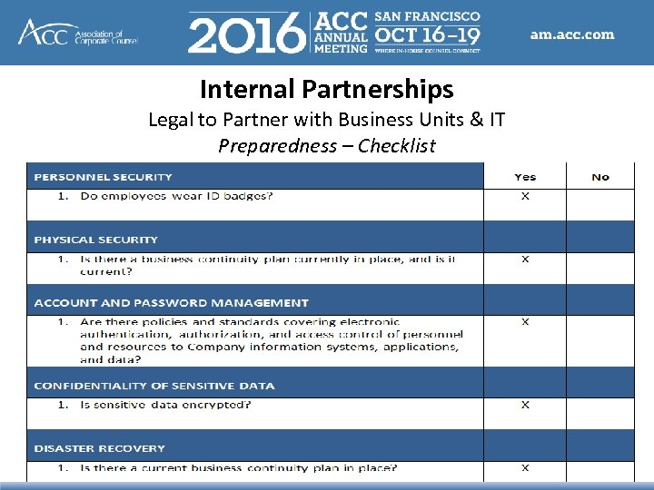 Internal Partnerships Legal to Partner with Business Units & IT Preparedness – Checklist
