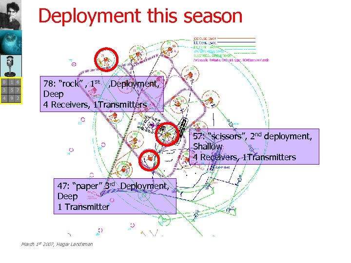 "Deployment this season 78: ""rock"" , 1 st , Deployment, Deep 4 Receivers, 1"