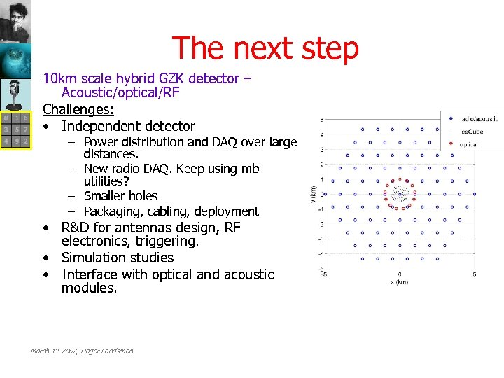 The next step 10 km scale hybrid GZK detector – Acoustic/optical/RF Challenges: • Independent