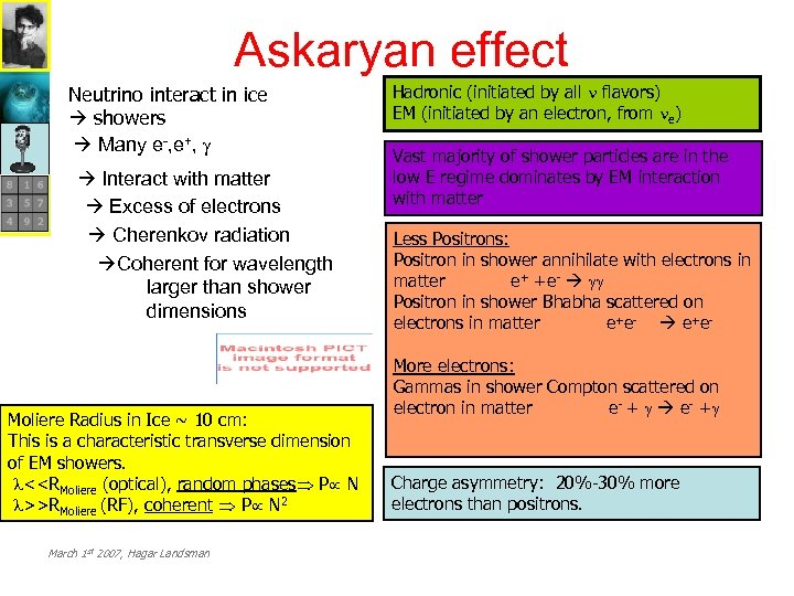 Askaryan effect Neutrino interact in ice showers Many e-, e+, g Interact with matter