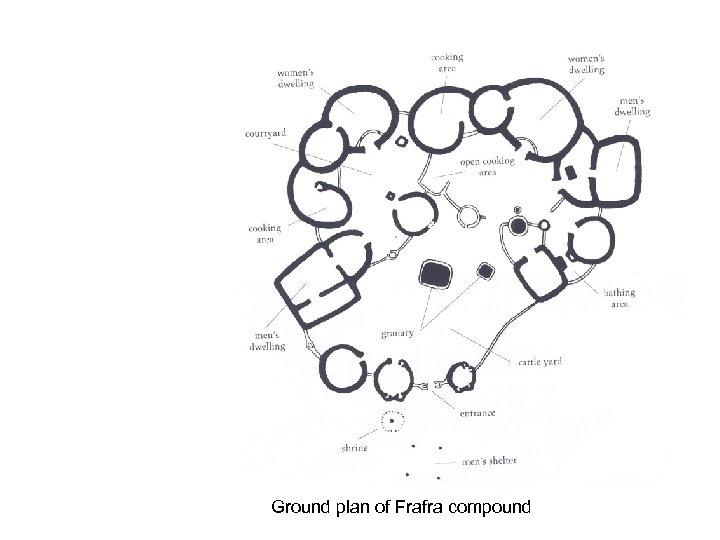 Ground plan of Frafra compound