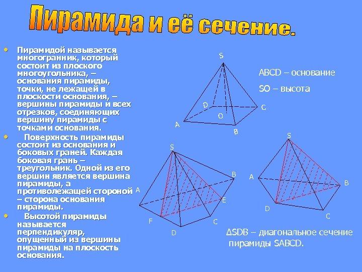 • Пирамидой называется • • многогранник, который состоит из плоского многоугольника, – основания