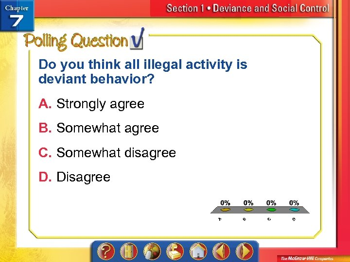 Do you think all illegal activity is deviant behavior? A. Strongly agree B. Somewhat