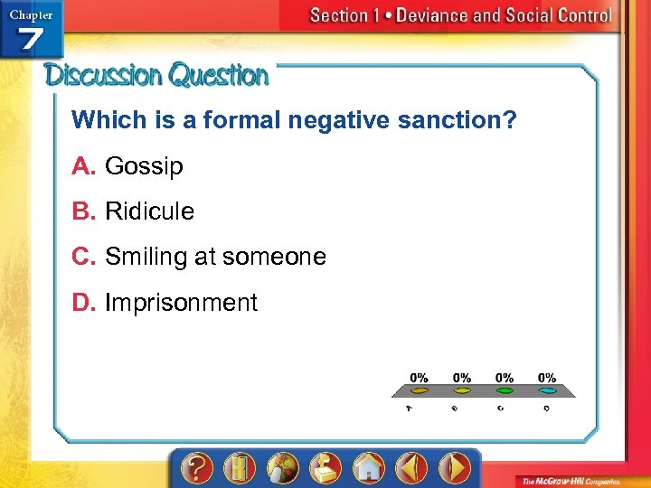 Which is a formal negative sanction? A. Gossip B. Ridicule C. Smiling at someone
