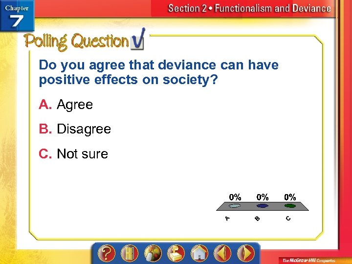 Do you agree that deviance can have positive effects on society? A. Agree B.