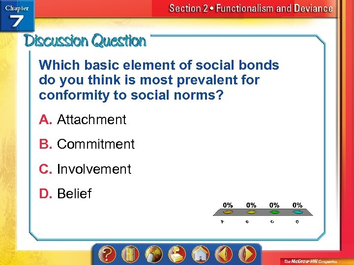 Which basic element of social bonds do you think is most prevalent for conformity