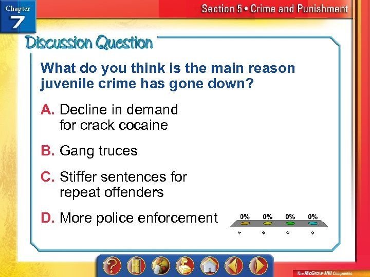 What do you think is the main reason juvenile crime has gone down? A.