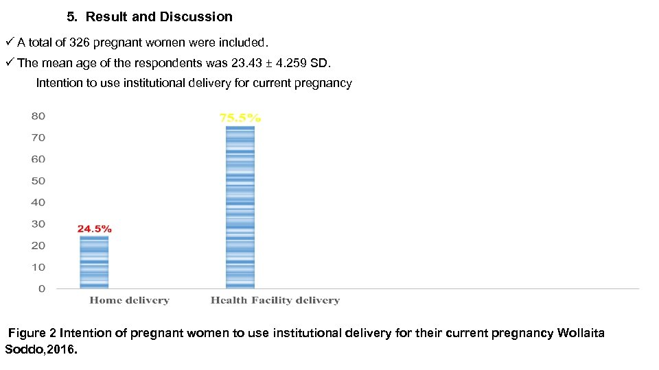 5. Result and Discussion ü A total of 326 pregnant women were included. ü