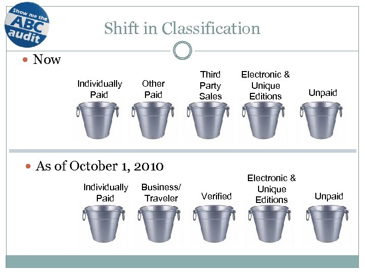 Shift in Classification Now Individually Paid Other Paid Third Party Sales As of October