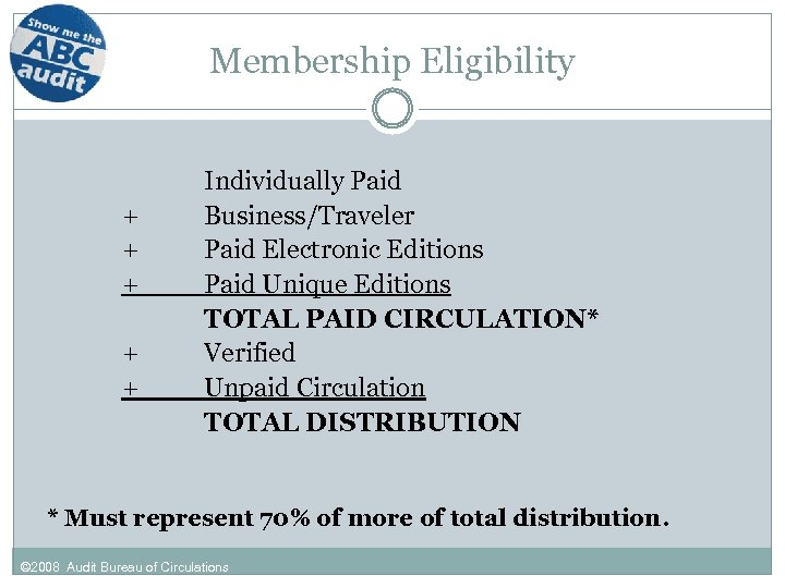 Membership Eligibility + + + Individually Paid Business/Traveler Paid Electronic Editions Paid Unique Editions