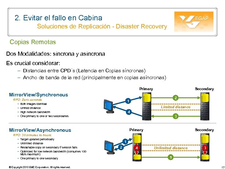 2. Evitar el fallo en Cabina Soluciones de Replicación - Disaster Recovery Copias Remotas