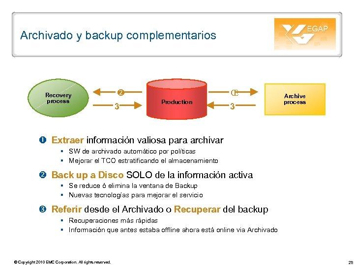 Archivado y backup complementarios Recovery process 3 Œ Production 3 Archive process Extraer información