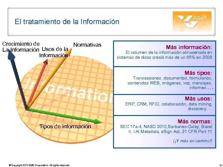 El tratamiento de la Información Crecimiento de Normativas La Información Usos de la Información