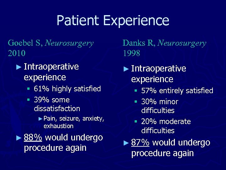 Patient Experience Goebel S, Neurosurgery 2010 ► Intraoperative experience § 61% highly satisfied §