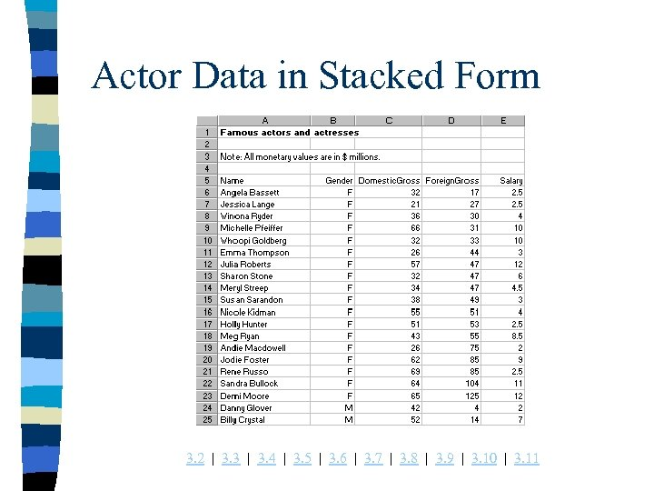 Actor Data in Stacked Form 3. 2 | 3. 3 | 3. 4 |