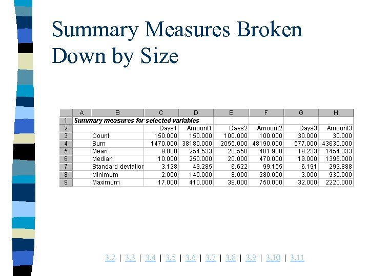 Summary Measures Broken Down by Size 3. 2 | 3. 3 | 3. 4