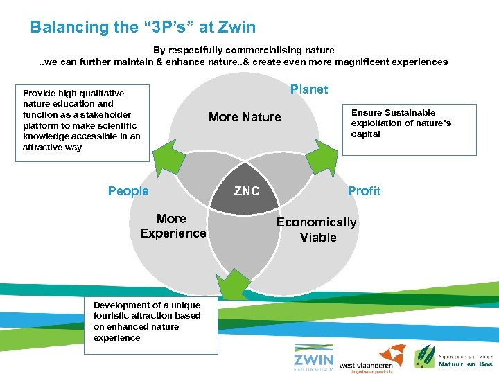 """Balancing the """" 3 P's"""" at Zwin By respectfully commercialising nature. . we can"""