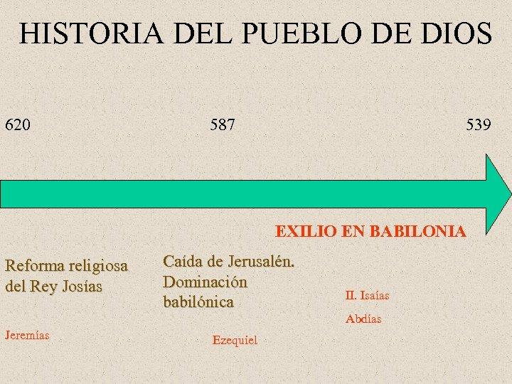 HISTORIA DEL PUEBLO DE DIOS 620 587 539 EXILIO EN BABILONIA Reforma religiosa del