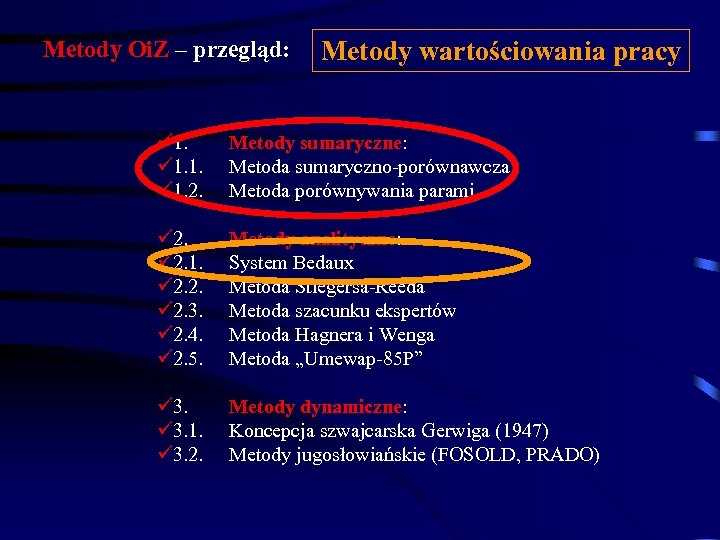 Metody Oi. Z – przegląd: Metody wartościowania pracy ü 1. 1. ü 1. 2.