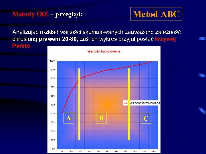 Metod ABC Metody Oi. Z – przegląd: Analizując rozkład wartości skumulowanych zauważono zależność określaną