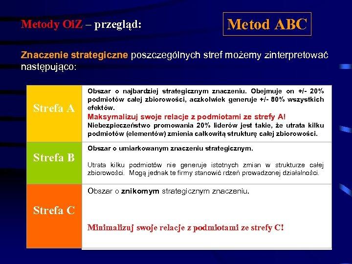 Metody Oi. Z – przegląd: Metod ABC Znaczenie strategiczne poszczególnych stref możemy zinterpretować następująco: