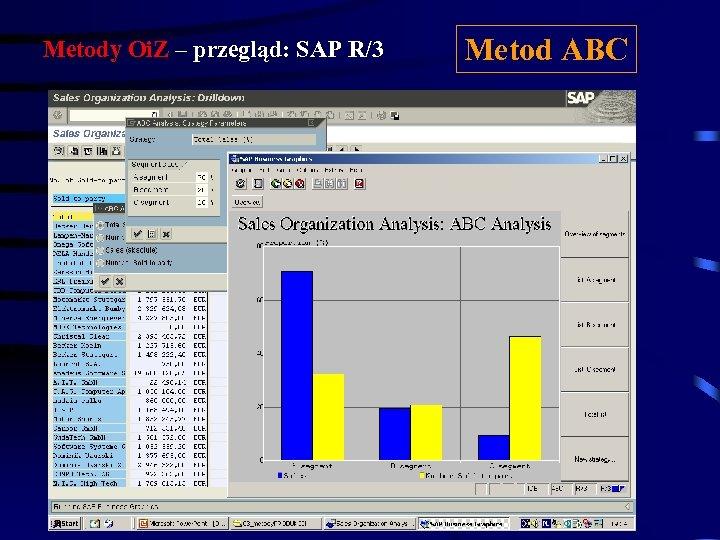Metody Oi. Z – przegląd: SAP R/3 Metod ABC