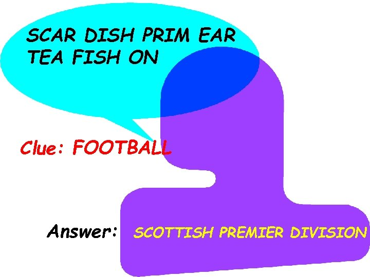 SCAR DISH PRIM EAR TEA FISH ON Clue: FOOTBALL Answer: SCOTTISH PREMIER DIVISION