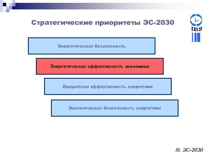 Стратегические приоритеты ЭС-2030 Энергетическая безопасность Энергетическая эффективность экономики Бюджетная эффективность энергетики Экологическая безопасность энергетики